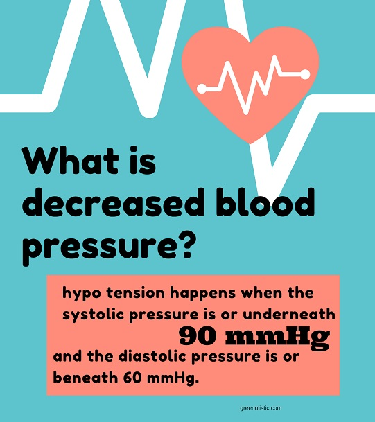 What is decreased blood pressure