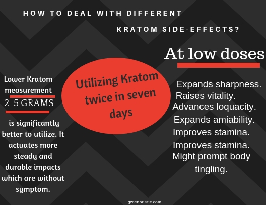 How to deal with different kratom side-effects?
